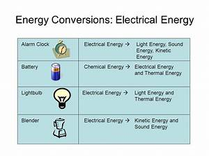 What Is An Energy Conversion