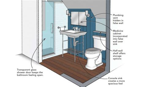 bathrooms ideas for small bathrooms bathrooms with sloped ceilings homebuilding