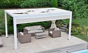 Terrassen Sonnenschutz Systeme : pergola terrassen system neuer innovative sonnenschutz ~ Markanthonyermac.com Haus und Dekorationen