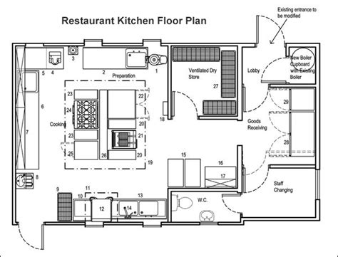 cafe kitchen floor plan 9 restaurant floor plan exles ideas for your 5086