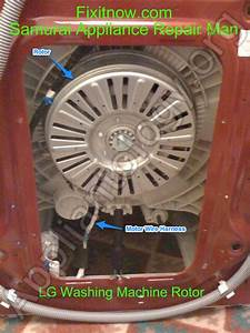 Back Of An Lg Washing Machine Showing Rotor And Wire