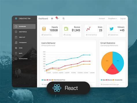 light bootstrap dashboard react  creative tim dribbble