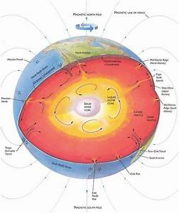For The Earth  The Interior Is Dominated By Fission