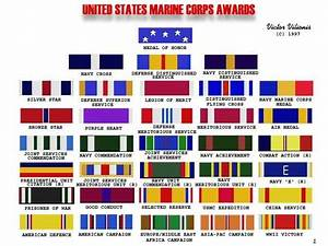 Us Armed Forces Ribbon United States Marine Corps