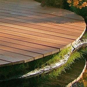 Comment Poser Des Lames En Bois Sur Une Terrasse