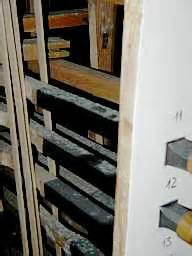 Weißer Schimmel Auf Holz Gefährlich : kirchenheizung orgeln holz feuchte kondensat und h llfl chen temperierung 3 ~ Eleganceandgraceweddings.com Haus und Dekorationen