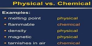 Example Of A Term Paper Physical Properties Vs Chemical Properties Assignment Point