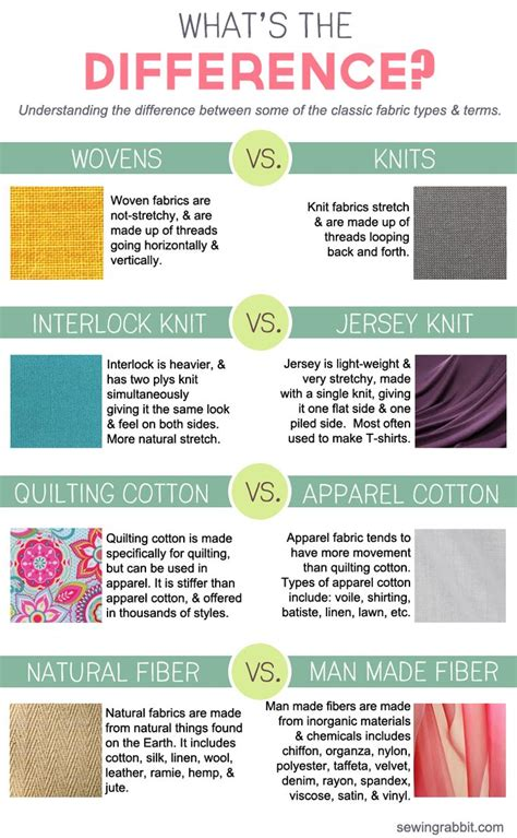 fabric types learn about the different types of fabric online fabric store listings sewing pinterest