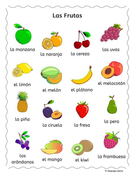 spanish fruit vocabulary las frutas handouts games