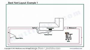 20 Cleaver Invisible  Fence Wiring Diagram Galleries