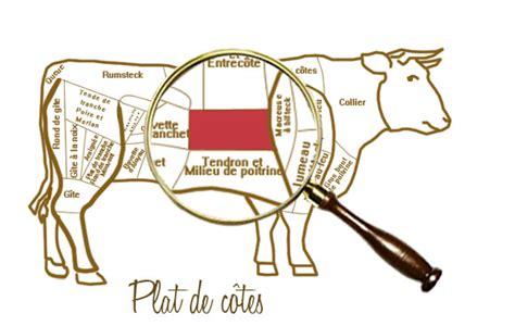 comment cuisiner le plat de cote de boeuf plat de côtes de boeuf nature et régions lexique de la viande