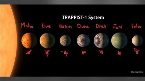petition nasa   trappist  planets