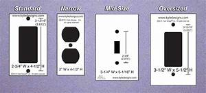 Wall Plate 101  U00ab Color Style Kyle
