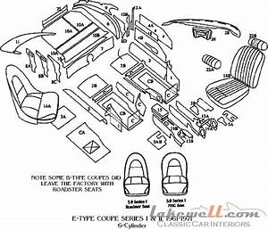 Complete Interior Restoration Kit Jaguar Xke 4 2 Fhc  U0026 39 64