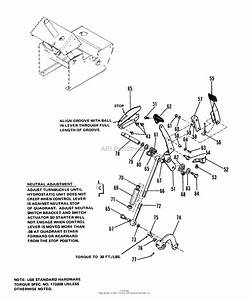 Simplicity 1690288  P T O  Parts Diagram For Steering  U0026 Control Group