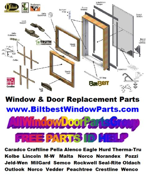 window hardware parts slimfold stanley thermalgard traco truth window hardware