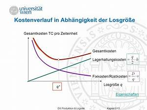 Variable Kosten Pro Stück Berechnen : kapitel 8 losgr enplanung pps ek produktion logistik ~ Themetempest.com Abrechnung