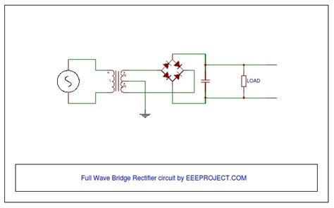 Full Wave Rectifier Circuit Working Application