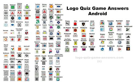android answers all about logo logo quiz