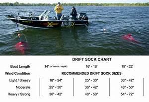 Canoe Bassin Homemade Drift Sock Guide