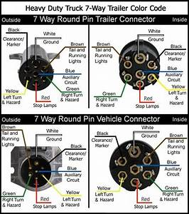 Trailer Wiring Harness Diagram 7 Way