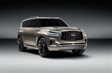 2020 Infiniti Qx80 Concept by 2017 Infiniti Qx80 Monograph Concept News And Information