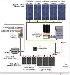 Diy Solar Panel System Wiring Diagram One Ldsprepper