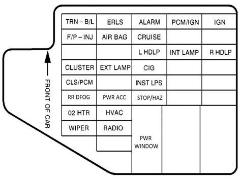 Saturn Fuse Panel Diagram Wiring Forums