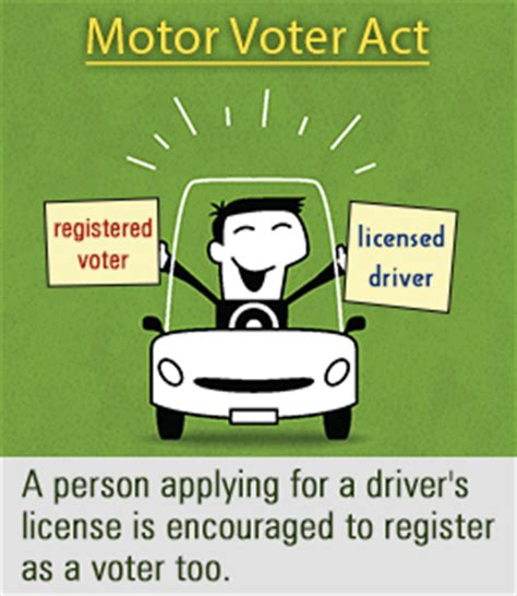 Fact About Motor Voter Law