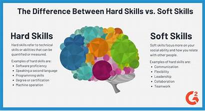 Skills Hard Soft Vs Examples Difference Importance