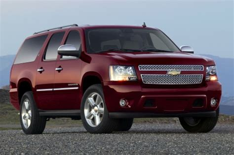 Top 10 Used Suvs With The Best Cargo Space