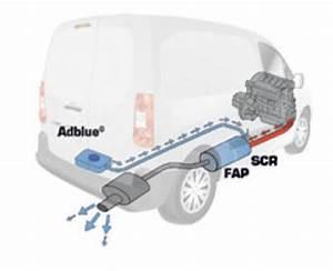Reservoir Additif Fap 3008 : additif fap additif fap c rine bleu kit de remplissage warm up combutec 3 3 litres produits ~ Medecine-chirurgie-esthetiques.com Avis de Voitures