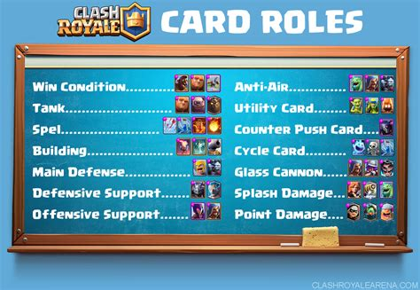 best clash royale decks from arena 1 to arena 11 october 2017