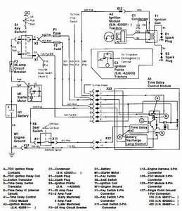 Onan Engine Service Manual John Deere 316  318  420 Hp