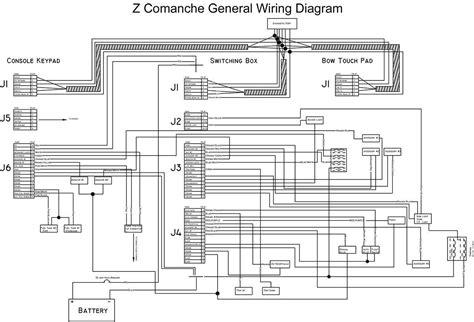 basic rules  wiring  boat wiredfishcom
