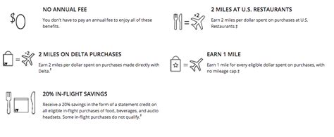 It's not one of the best. Blue Delta SkyMiles ® Credit Card from American Express Review - AwardWallet Blog