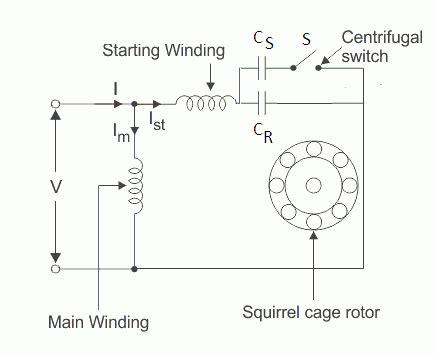 Cap Start Cap Run Motor Wiring Diagram by Capacitor Start And Capacitor Run Motor Impre Media