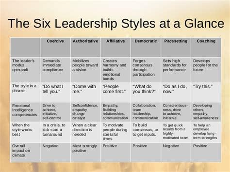 leadership models  open source communities