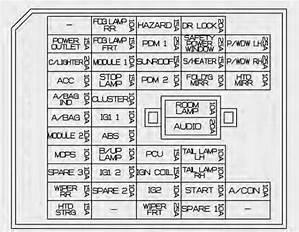 2009 Kia Rio Fuse Diagram 3728 Julialik Es