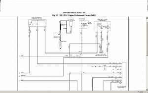 Chevy Kodiak C6500 Fuse Box Diagram  Chevy  Free Engine Image For User Manual Download