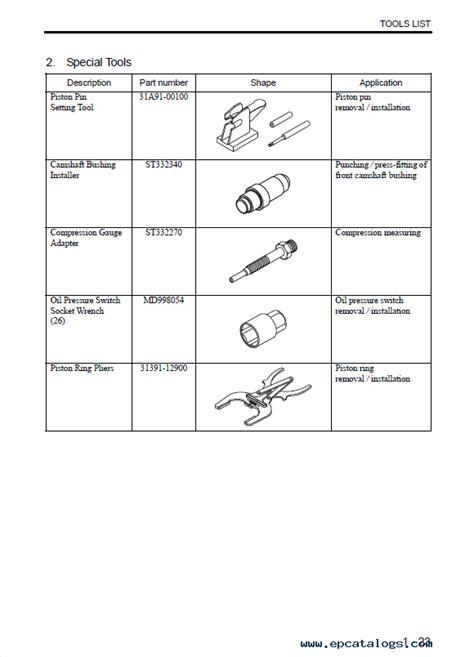 Download Mitsubishi Engines Service Manual