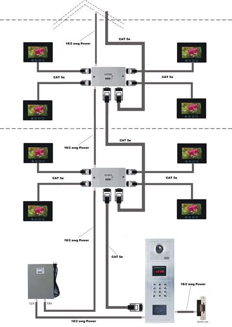 Apartment Entry Video Intercom Systems Cat Building