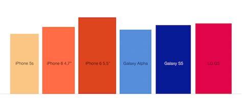 dimensions of iphone 6 iphone 6 ses dimensions compar 233 es 224 celles de ses
