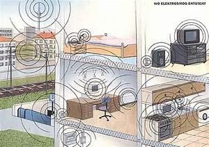 Elektrosmog Im Schlafzimmer : elektrosmog ~ Lizthompson.info Haus und Dekorationen