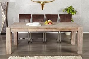 Table A Manger Bois : table manger design en bois d 39 acacia canada 200 cm ~ Preciouscoupons.com Idées de Décoration