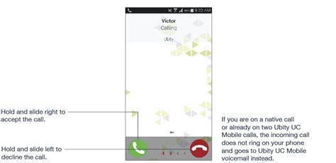 Guide For Making Phone Calls Android Support