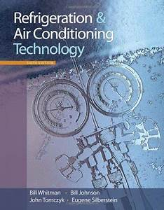 Refrigeration  U0026 Air Conditioning Technology  Available
