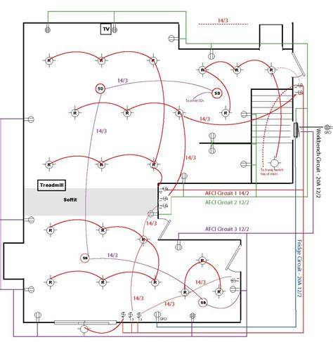 Basement Wiring Diagram For Service