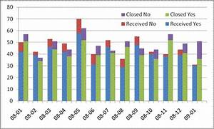 Side By Side Stacked Bar Chart Excel 2010 Stacked Cluster Chart