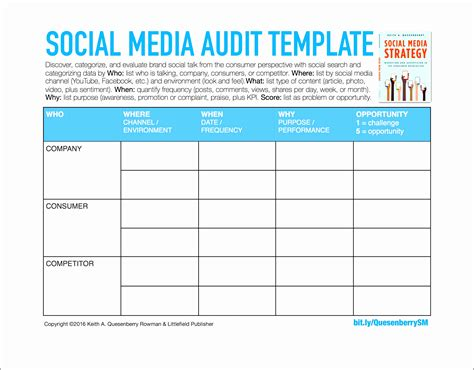 company marketing report template sampletemplatess